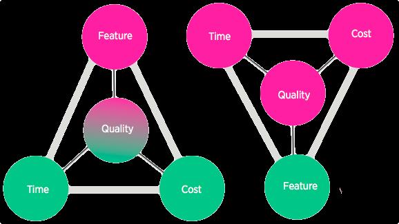 Agile_vs_Traditional_model